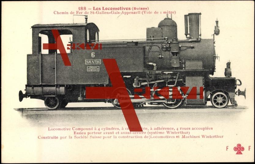 Schweizer Lokomotive, Systeme Winterthur, St. Gallen