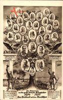 Kriegsjahre 1914, Dreibund, Kaiser, Franz Josef, Mohammed V., Generäle