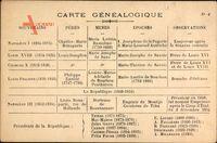 Carte Généalogique, Napoleon I., Napoléon III. Louis XVIII., Charles X.